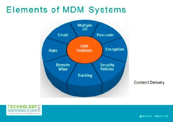 MDM system must haves