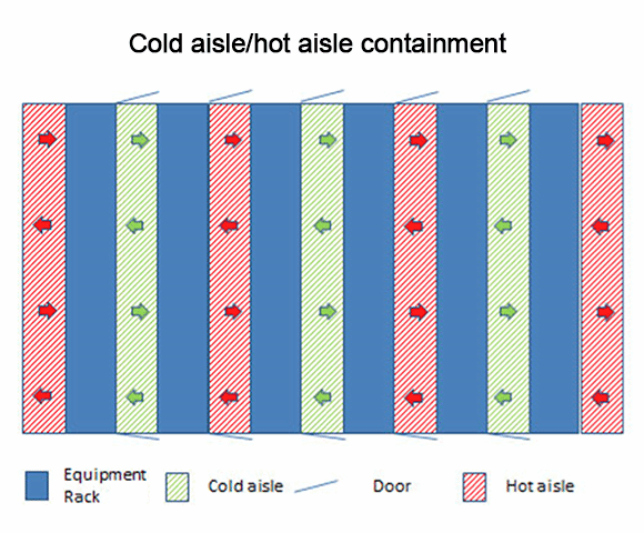 Data center cooling diagram