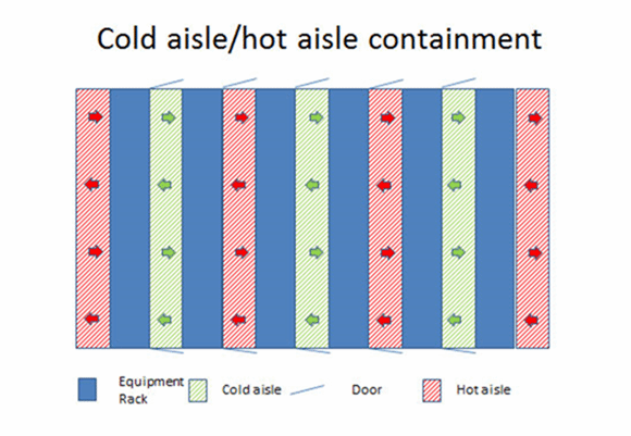 Cooling diagram 1