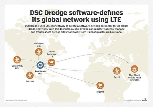 DSC Dredge created a 4G LTE network to connect its distributed dredge locations and simplify network configuration.