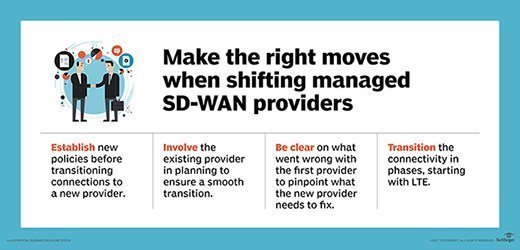 Transition SD-WAN managed service providers