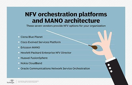 These vendors offer NFV orchestration platforms and MANO options