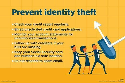 online fraud and identity theft Learn to keep your money and identity secure with the latest from the ftc, america's consumer protection agency.