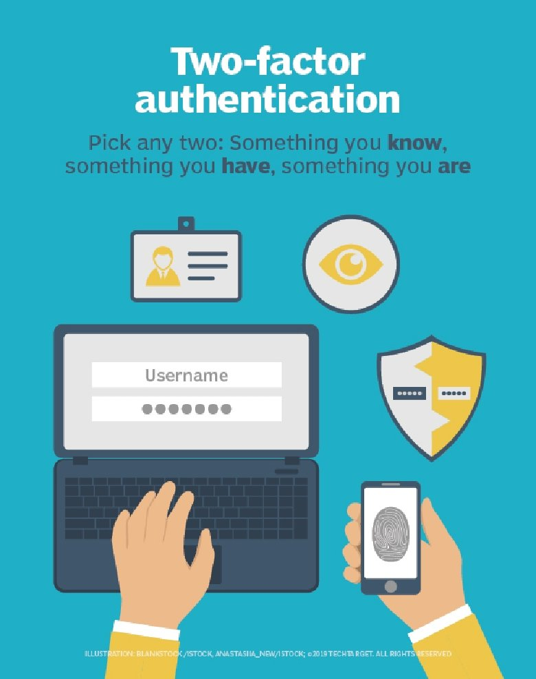 What is two-factor authentication (2FA)? - Definition from WhatIs.com