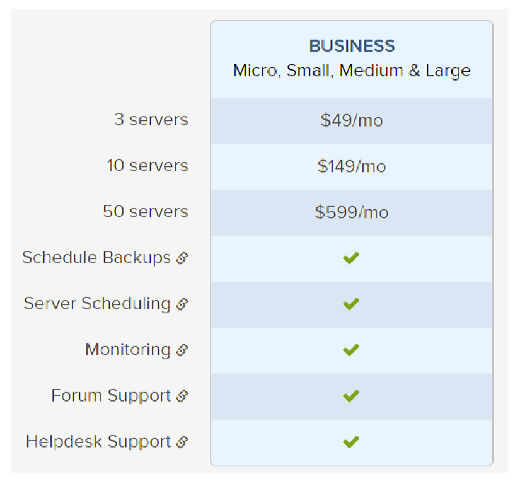 Bitnami server pricing tiers
