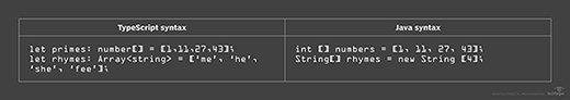 TypeScript syntax 3
