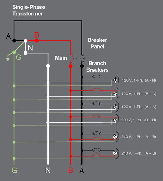Single-phase power transformer.