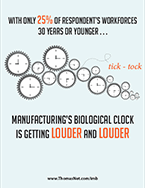 Manufacturing's biological clock