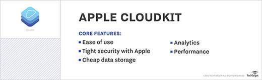 Apple CloudKit features