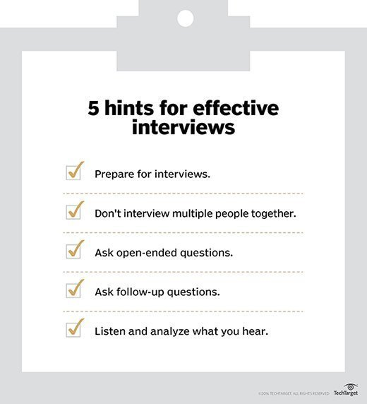 Effective interview hints
