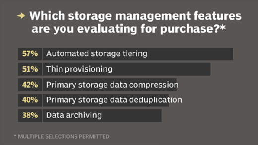 Storage management features