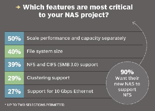 Critical NAS features