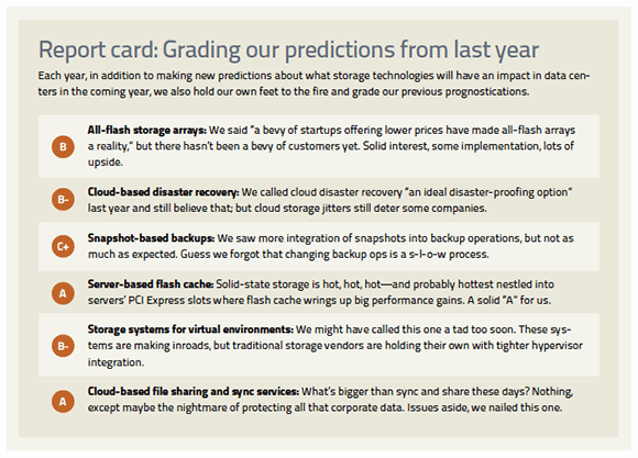 2013 predictions about hot data storage technologies
