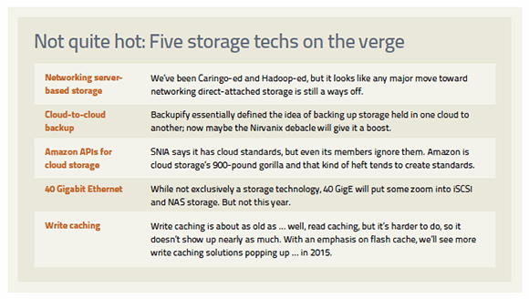 Five up-and-coming data storage techs