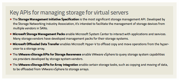 Virtual server management APIs
