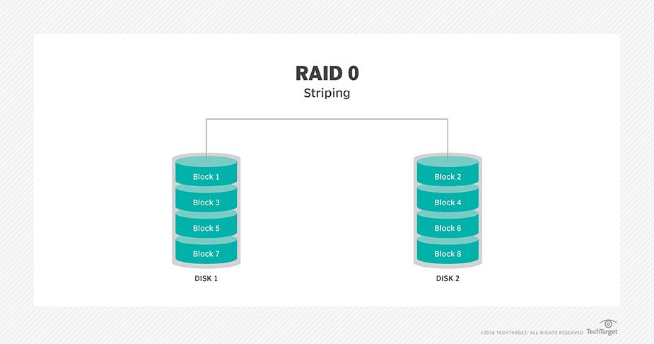 storage_raid_00.png