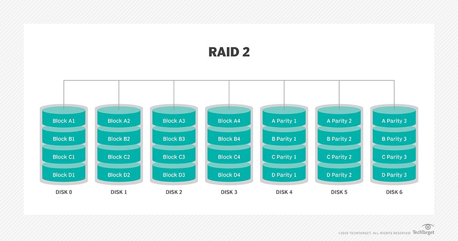 storage_raid_02.png