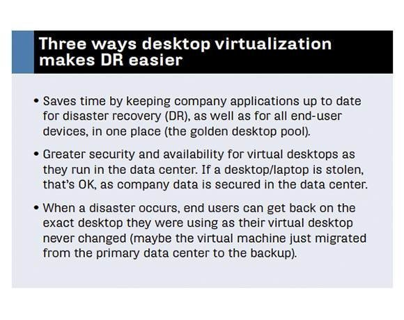 How desktop virtualization eases DR