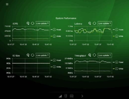 StorOne user interface