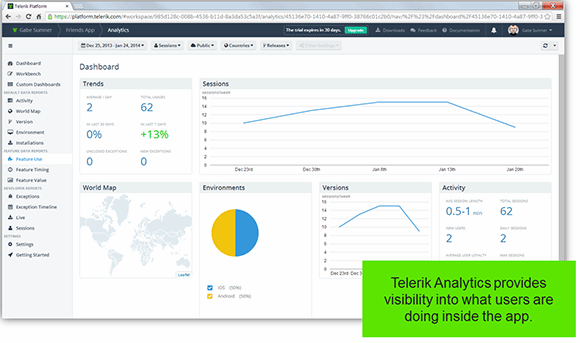 Screenshot of Telerik Platform