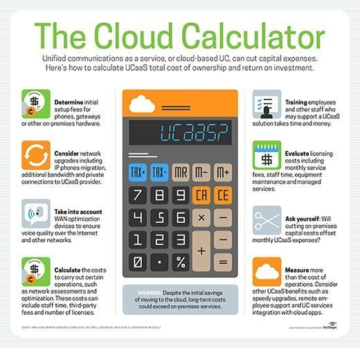 UCaaS ROI calculator
