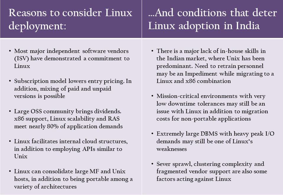 Linux\u0027s strengths and weaknesses in Indian enterprise environments today