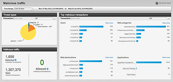 Figure 4. A next-gen firewall dashboard that shows exploits across the network.