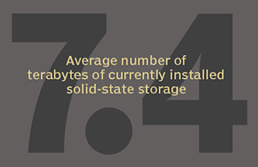 Terabytes of installed solid-state storage