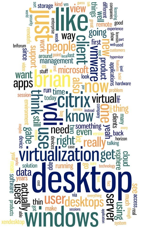 BrianMadden 2011 Word Cloud