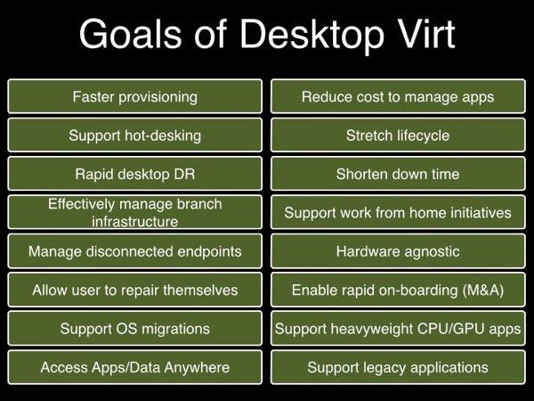 Desktop Virt Road Show  Brian  April 2015 001