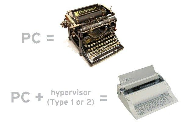 pc typwriter
