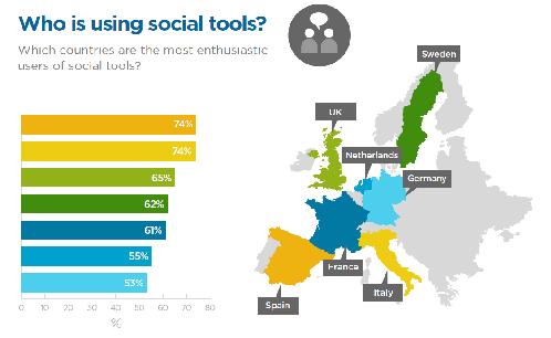 Social_Tools.png
