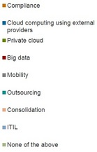 Thumbnail image for IT_Priorities_2013_Europe_initiatives_key.jpg
