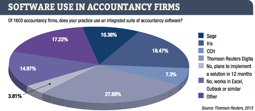 Accountancy software (2).png