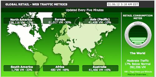 GLOBAL RETAIL - WEB TRAFFIC METRICS.png