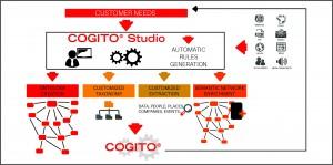 1scheme_Cogito_Studio-300x149.jpg
