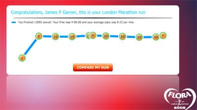 James Garner's marathon pace chart