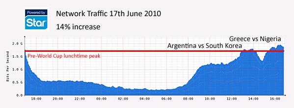 argentina traffic.JPG