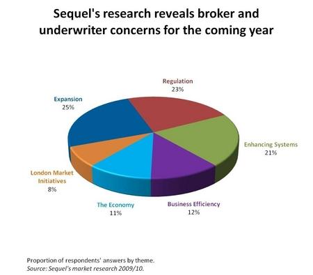 insurance pie chart.JPG