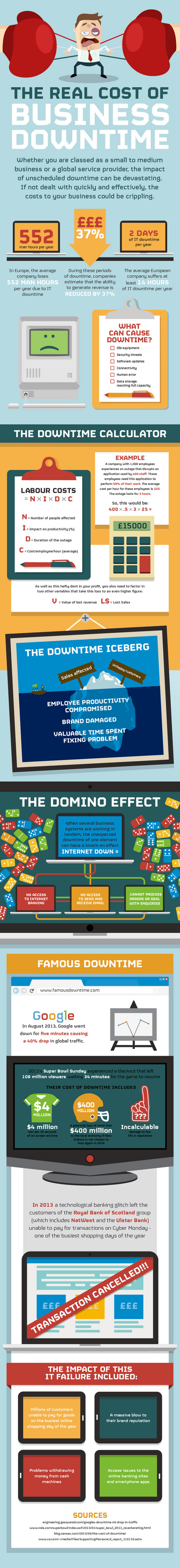 The Real Cost of Business Downtime Infographic.jpg