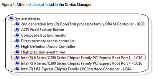Detecting Sandy Bridge chipset flaw on HP