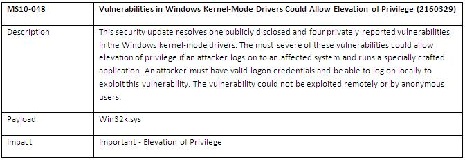 August Patch Tuesday Update - image10.JPG