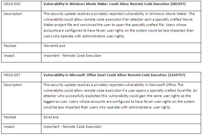 August Patch Tuesday Update - image11.JPG