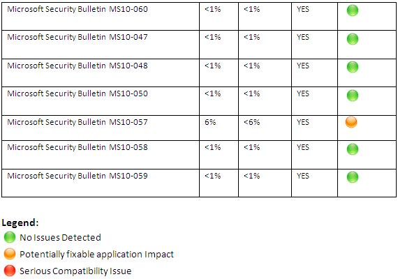 August Patch Tuesday Update - image3.JPG