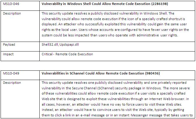 August Patch Tuesday Update - image4.JPG