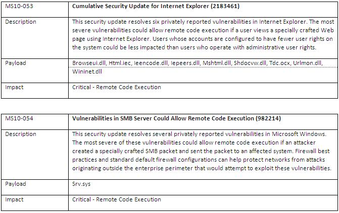 August Patch Tuesday Update - image6.JPG