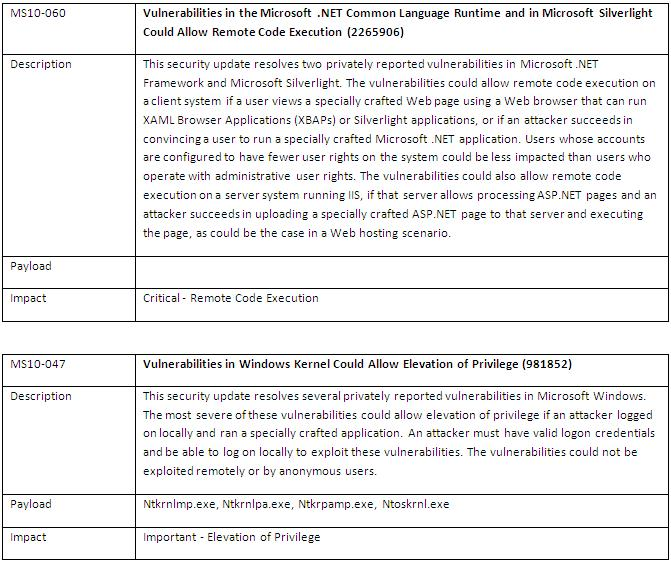 August Patch Tuesday Update - image9.JPG