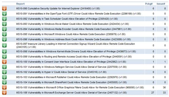 Patch Tuesday - image 2.JPG