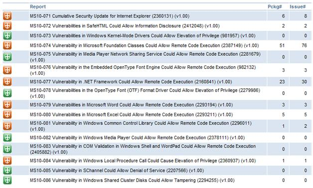 Patch Tuesday - image2.JPG