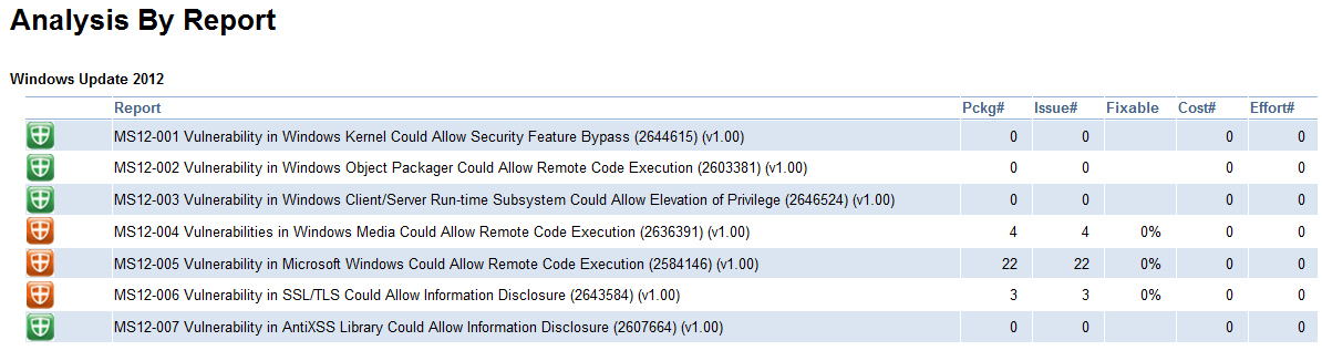 patch tuesday jan 1.png